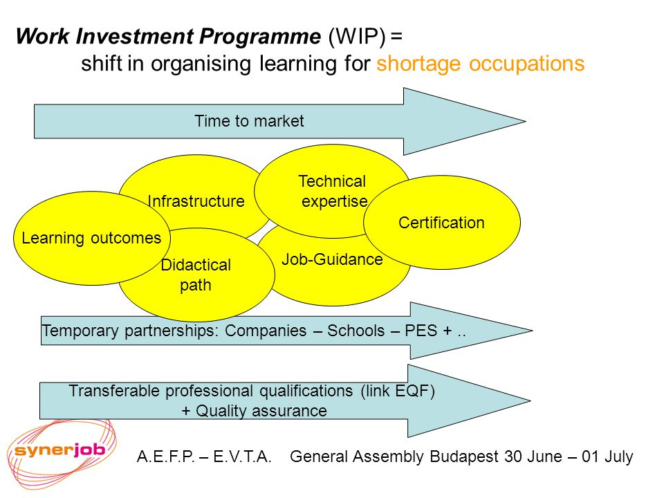 Work Investment Programme (WIP) = shift in organising learning for shortage occupations A.E.F.P.
