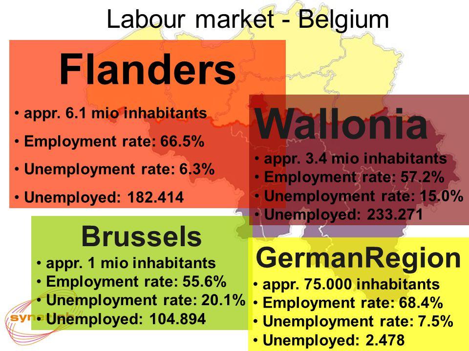 Flanders appr. 6.1 mio inhabitants Employment rate: 66.5% Unemployment rate: 6.3% Unemployed: 182.414 Brussels appr. 1 mio inhabitants Employment rate