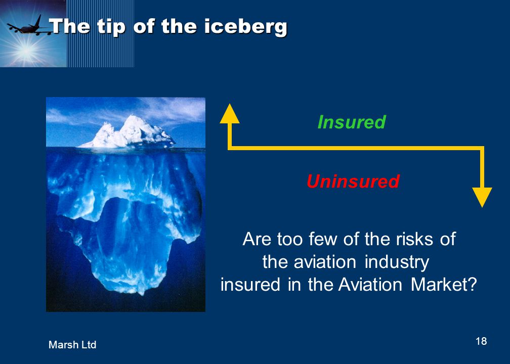 18 Marsh Ltd The tip of the iceberg Are too few of the risks of the aviation industry insured in the Aviation Market.
