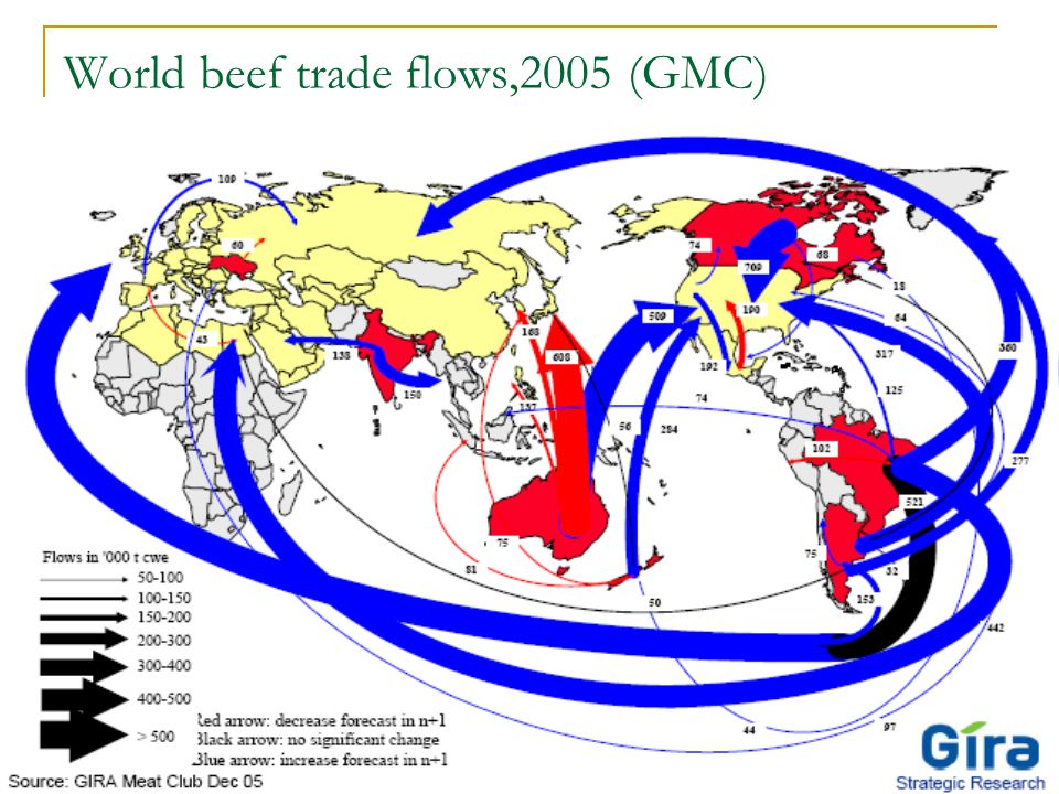 14 World beef trade flows,2005 (GMC)