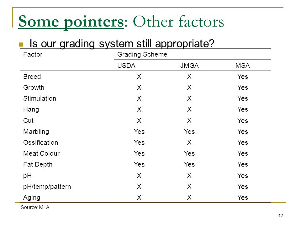 42 Some pointers: Other factors Is our grading system still appropriate.