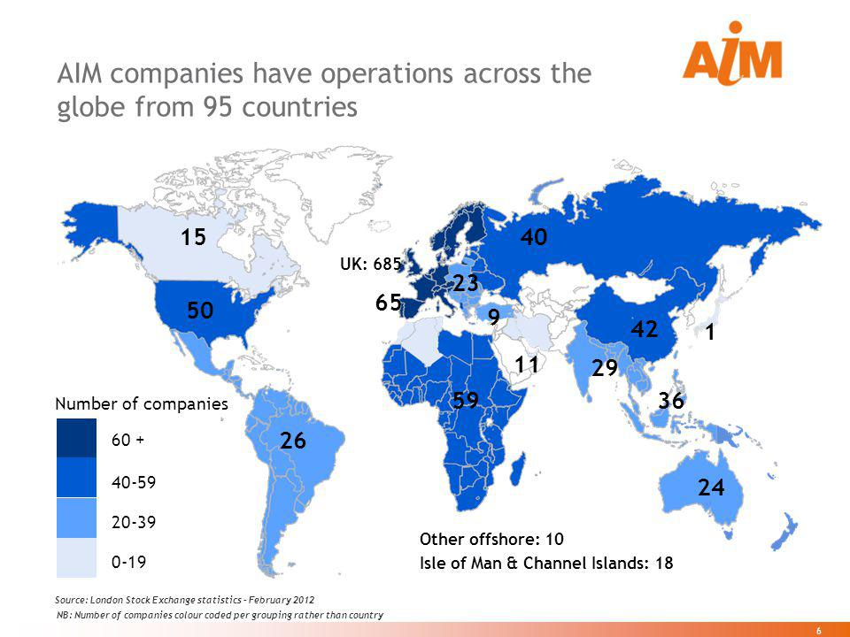 6 6 NB: Number of companies colour coded per grouping rather than country Number of companies Source: London Stock Exchange statistics – February 2012 AIM companies have operations across the globe from 95 countries Other offshore: 10 Isle of Man & Channel Islands: UK: 685