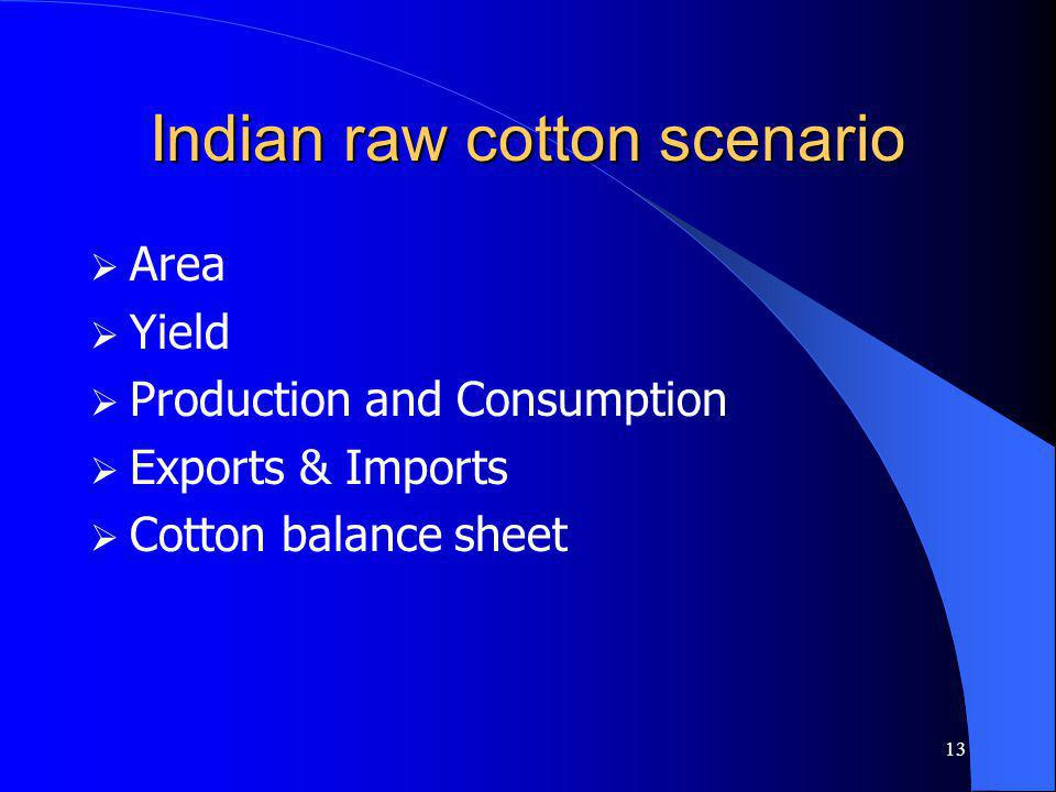13 Indian raw cotton scenario Area Yield Production and Consumption Exports & Imports Cotton balance sheet