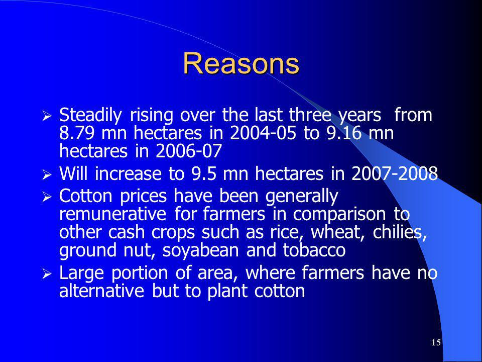 15 Reasons Steadily rising over the last three years from 8.79 mn hectares in 2004-05 to 9.16 mn hectares in 2006-07 Will increase to 9.5 mn hectares in 2007-2008 Cotton prices have been generally remunerative for farmers in comparison to other cash crops such as rice, wheat, chilies, ground nut, soyabean and tobacco Large portion of area, where farmers have no alternative but to plant cotton