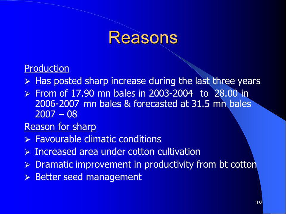 19 Reasons Production Has posted sharp increase during the last three years From of 17.90 mn bales in 2003-2004 to 28.00 in 2006-2007 mn bales & forecasted at 31.5 mn bales 2007 – 08 Reason for sharp Favourable climatic conditions Increased area under cotton cultivation Dramatic improvement in productivity from bt cotton Better seed management