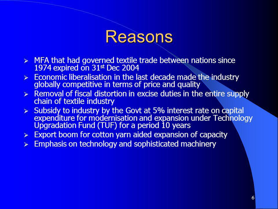 6 Reasons MFA that had governed textile trade between nations since 1974 expired on 31 st Dec 2004 Economic liberalisation in the last decade made the industry globally competitive in terms of price and quality Removal of fiscal distortion in excise duties in the entire supply chain of textile industry Subsidy to industry by the Govt at 5% interest rate on capital expenditure for modernisation and expansion under Technology Upgradation Fund (TUF) for a period 10 years Export boom for cotton yarn aided expansion of capacity Emphasis on technology and sophisticated machinery