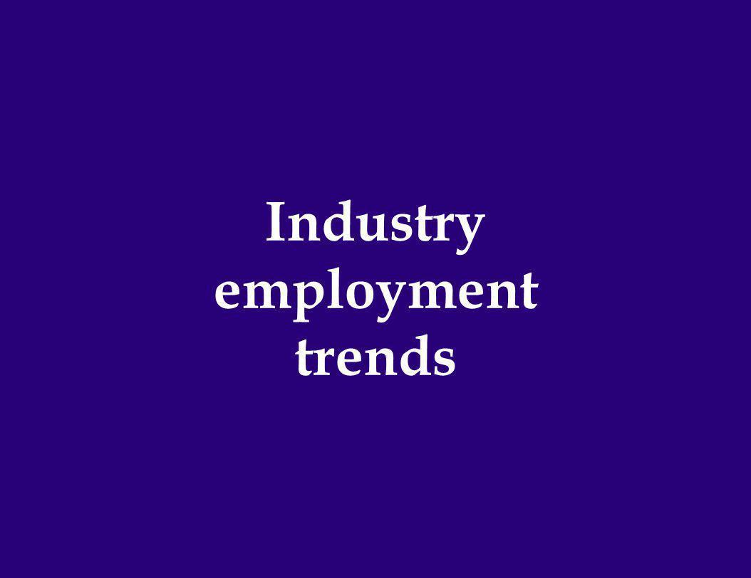 Industry employment trends