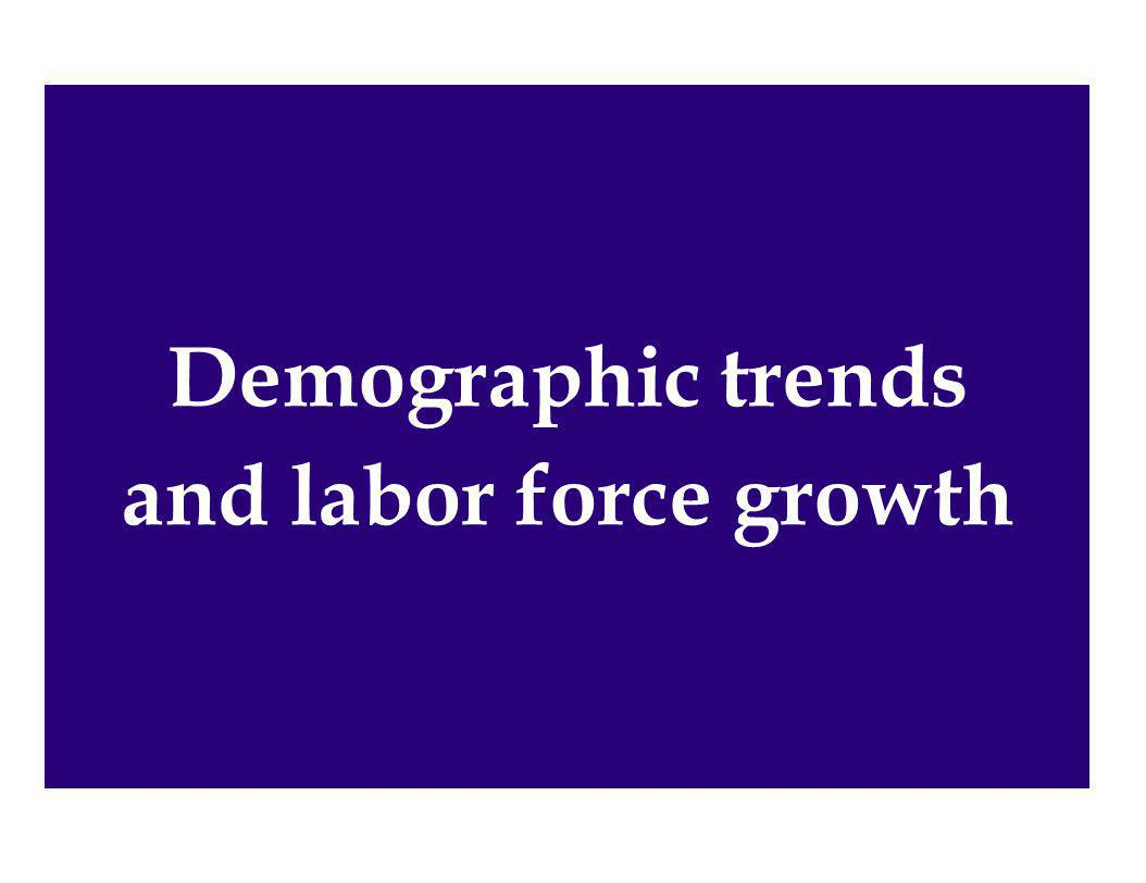 Demographic trends and labor force growth