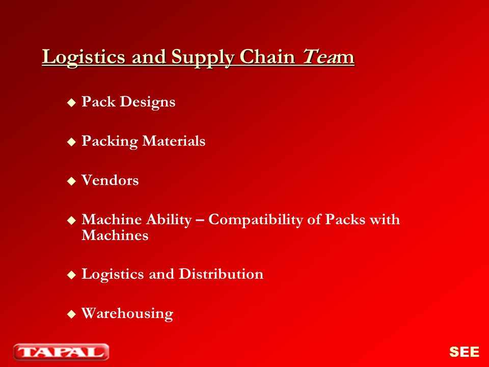 Logistics and Supply Chain Team Pack Designs Packing Materials Vendors Machine Ability – Compatibility of Packs with Machines Logistics and Distributi