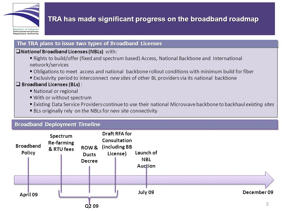 5 TRA has made significant progress on the broadband roadmap National Broadband Licenses (NBLs) with: Rights to build/offer (fixed and spectrum based)