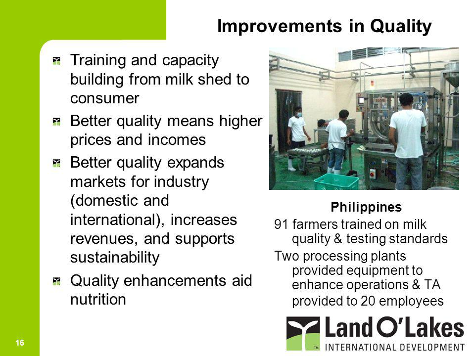 16 Philippines 91 farmers trained on milk quality & testing standards Two processing plants provided equipment to enhance operations & TA provided to