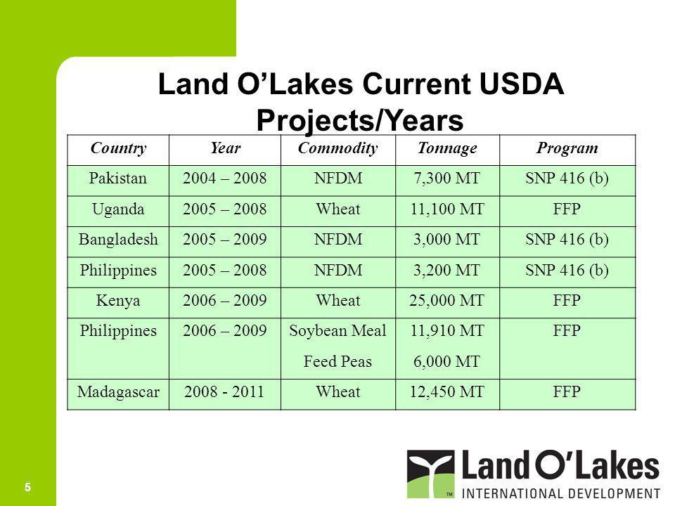 5 Land OLakes Current USDA Projects/Years CountryYearCommodityTonnageProgram Pakistan2004 – 2008NFDM7,300 MTSNP 416 (b) Uganda2005 – 2008Wheat11,100 M