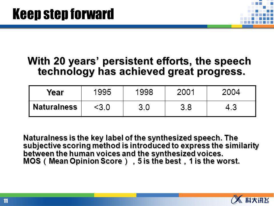 Innovation iFLYTEK is aspiring to take part in setting the international SSML standard.