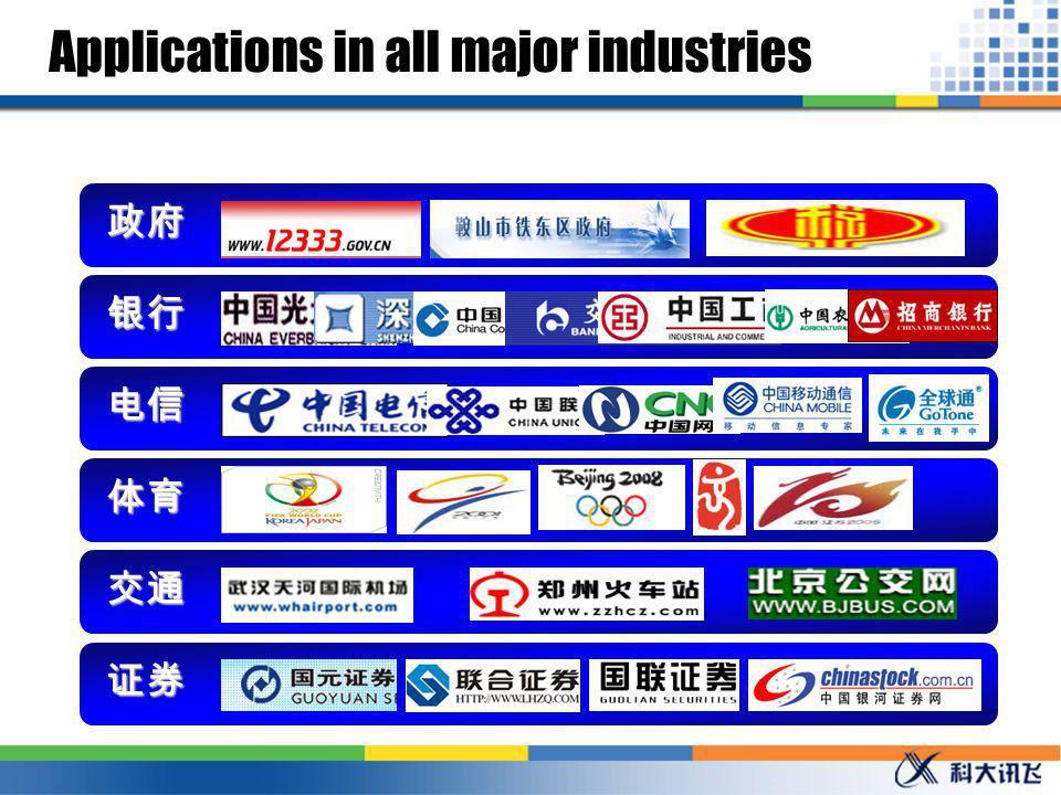 21 Present Chinese speech technology market In the major application industries like telecommunication, financing, energy, transportation etc, iFLYTEK