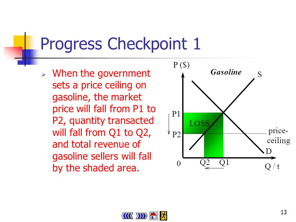 12 Progress Checkpoint 1 Suppose the government sets a price ceiling on gasoline.