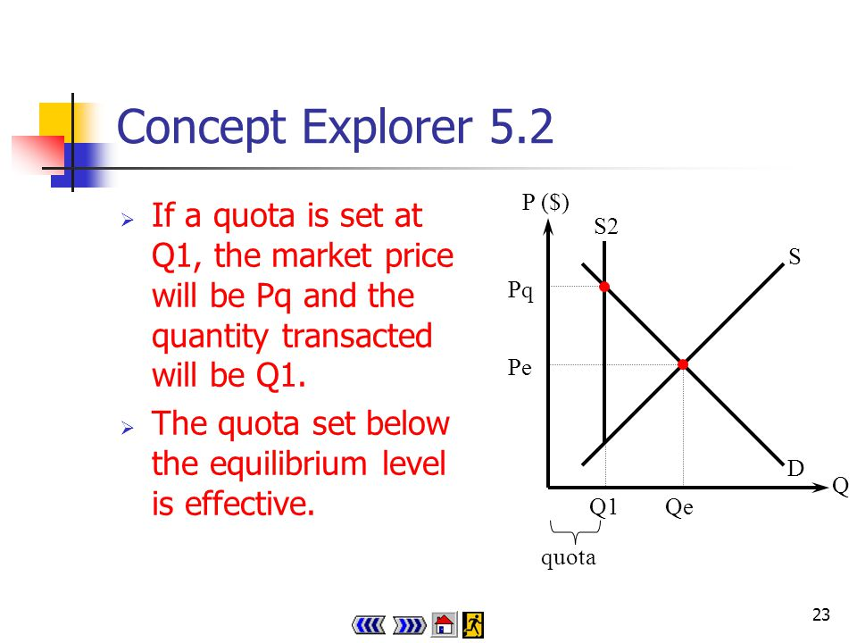 22 Concept Explorer 5.2 Quota set above equilibrium level Is it effective if a quota is set above the equilibrium level