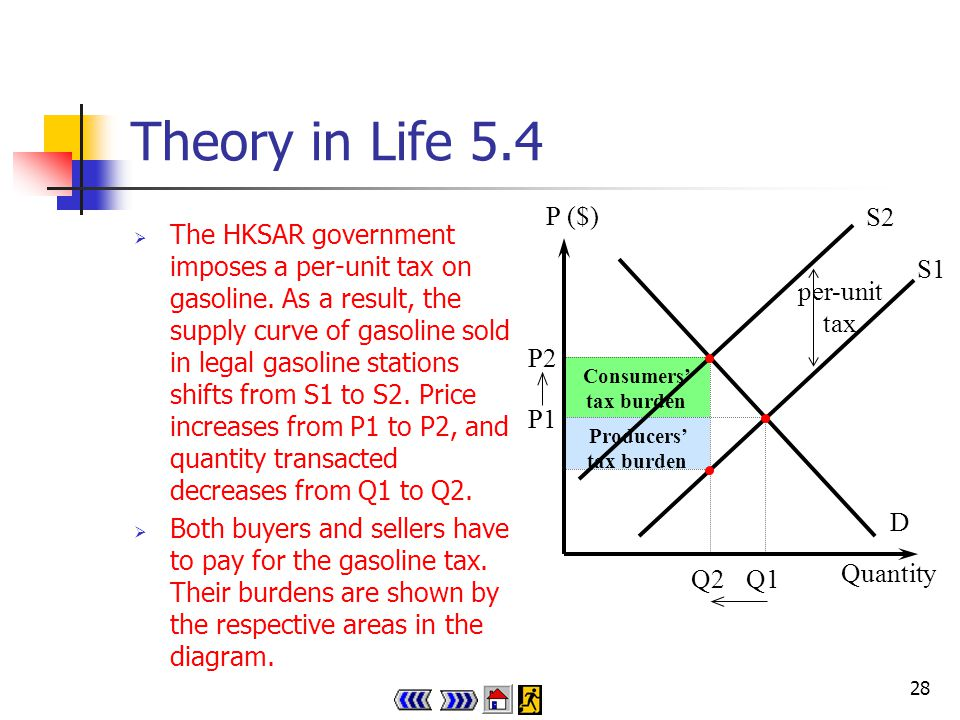 27 Theory in Life 5.4 Tax and gasoline smuggling Many drivers complain that the gasoline sold in Hong Kong is very expensive.