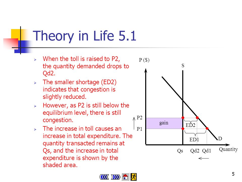 4 Theory in Life 5.1 As there is a maximum capacity for tunnel, the supply of tunnel service is perfectly inelastic, i.e.