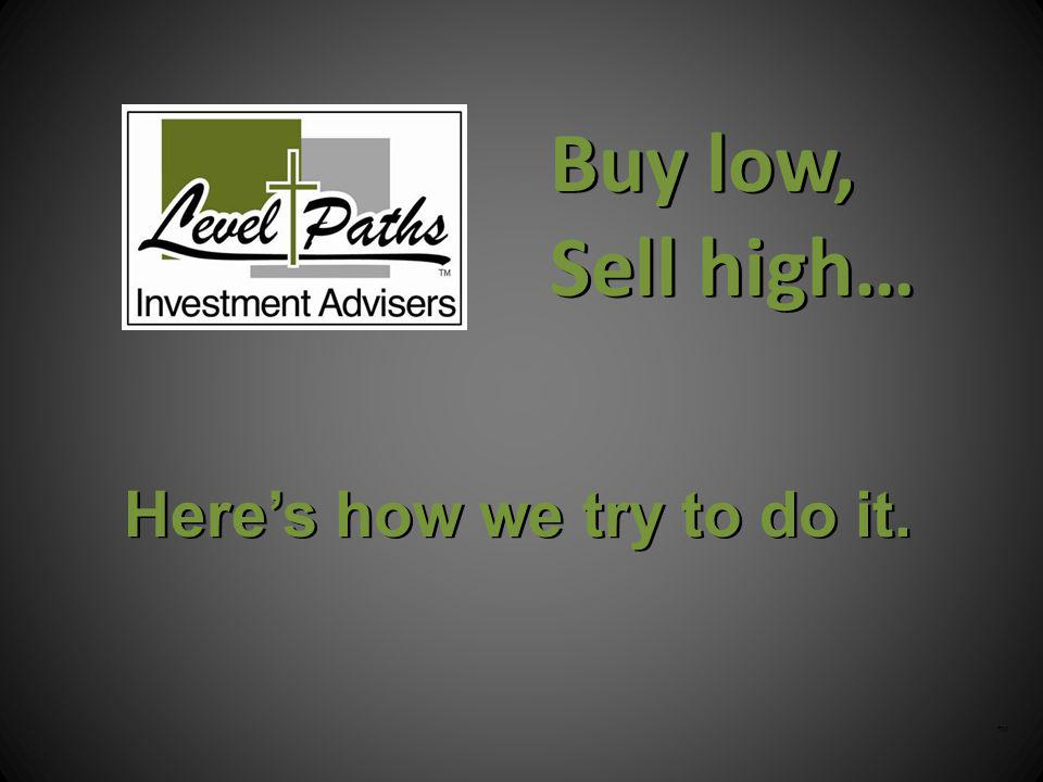Buy low, Sell high… TM Heres how we try to do it.