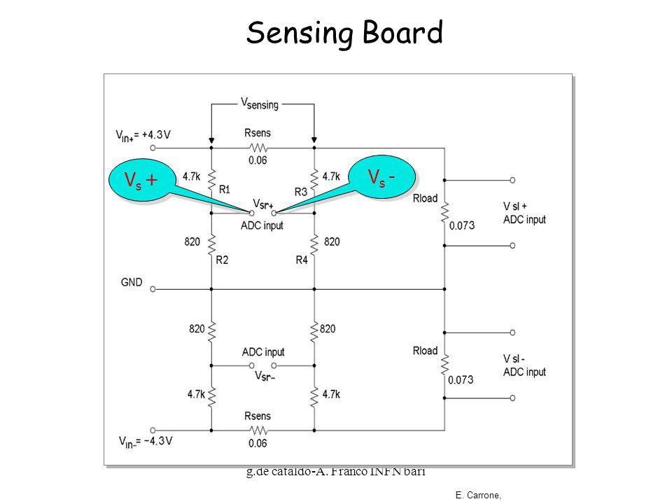 g.de cataldo-A. Franco INFN bari Sensing Board E. Carrone, V s + V s -