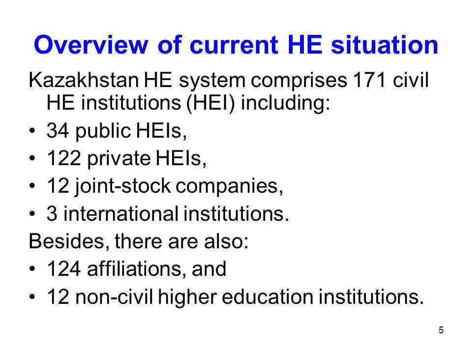5 Overview of current HE situation Kazakhstan HE system comprises 171 civil HE institutions (HEI) including: 34 public HEIs, 122 private HEIs, 12 joint-stock companies, 3 international institutions.