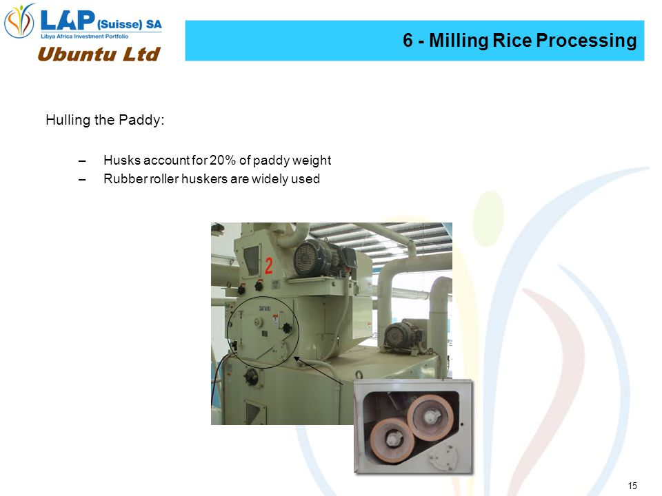 15 6 - Milling Rice Processing Hulling the Paddy: –Husks account for 20% of paddy weight –Rubber roller huskers are widely used