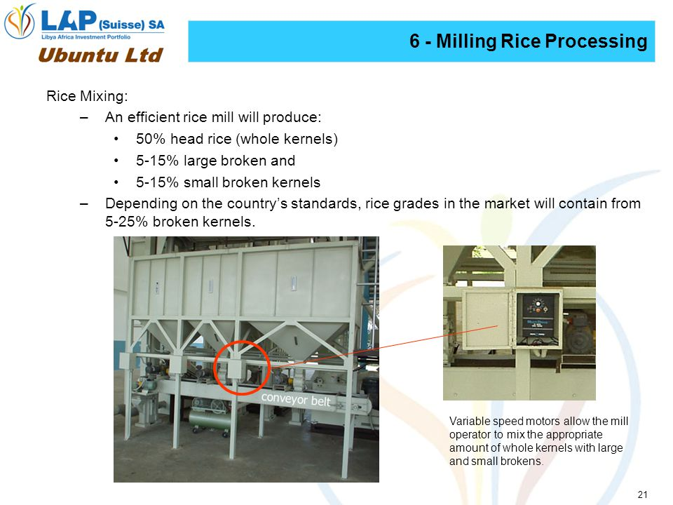 21 6 - Milling Rice Processing Rice Mixing: –An efficient rice mill will produce: 50% head rice (whole kernels) 5-15% large broken and 5-15% small broken kernels –Depending on the countrys standards, rice grades in the market will contain from 5-25% broken kernels.