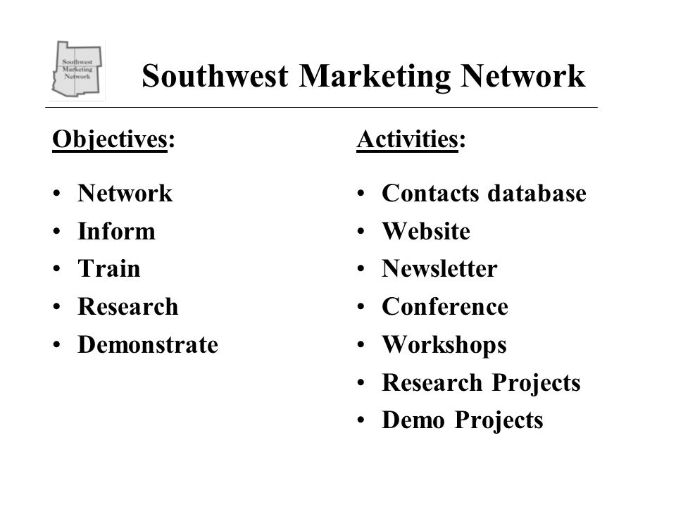Objectives: Network Inform Train Research Demonstrate Activities: Contacts database Website Newsletter Conference Workshops Research Projects Demo Pro