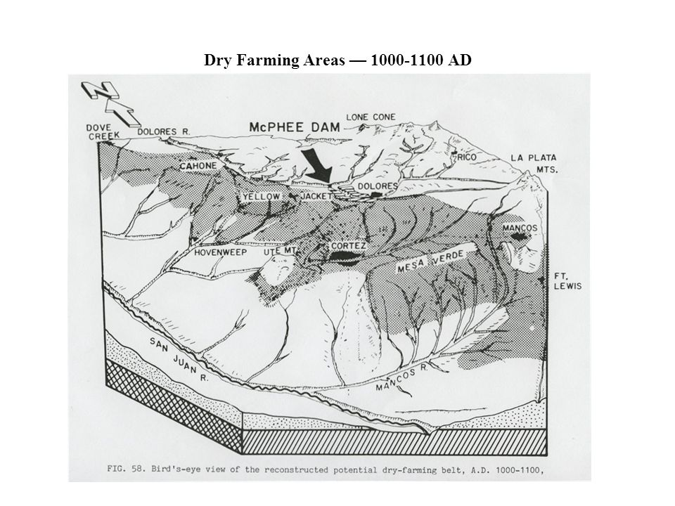Dry Farming Areas 1000-1100 AD