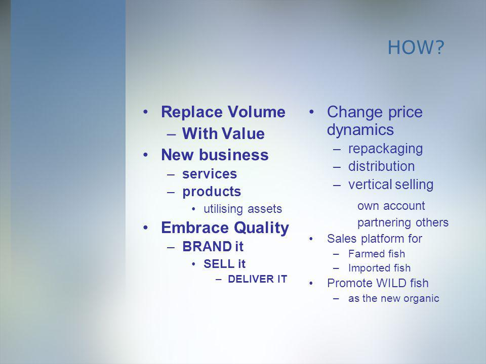 HOW? Replace Volume –With Value New business –services –products utilising assets Embrace Quality –BRAND it SELL it –DELIVER IT Change price dynamics