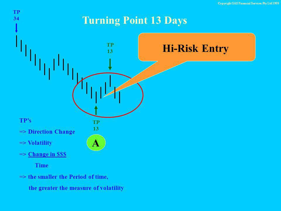 Copyright SAS Financial Services Pty Ltd 1999 TP 34 TP 13 Turning Point 13 Days Hi-Risk Entry TPs => Direction Change => Volatility => Change in $$$ Time => the smaller the Period of time, the greater the measure of volatility A