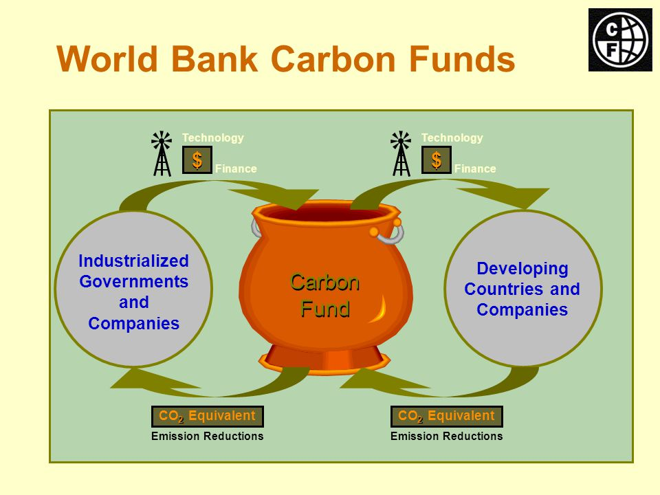 Working with the World Bank Group Carbon Finance support: Purchase of emission reductions Assistance throughout the project cycle Project design document Validation Project approval, registration Verification Flexible structuring: VERs, CERs, beyond 2012 … Help in securing underlying financing