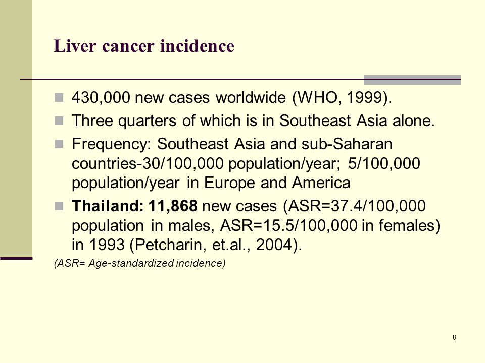 8 Liver cancer incidence 430,000 new cases worldwide (WHO, 1999). Three quarters of which is in Southeast Asia alone. Frequency: Southeast Asia and su