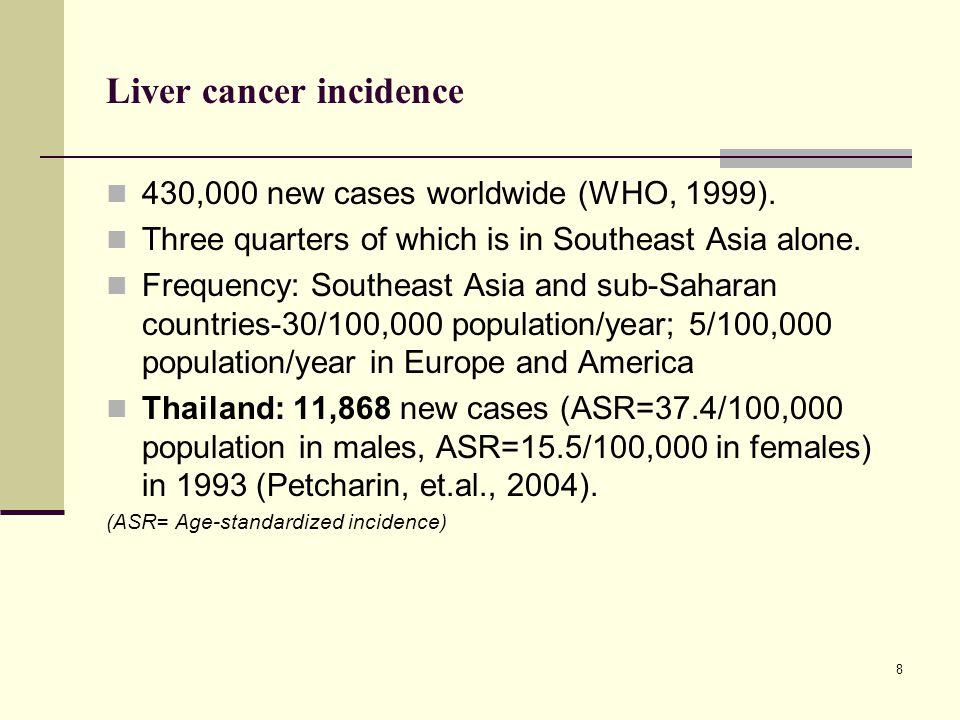 19 Why herbal chemoprevention.