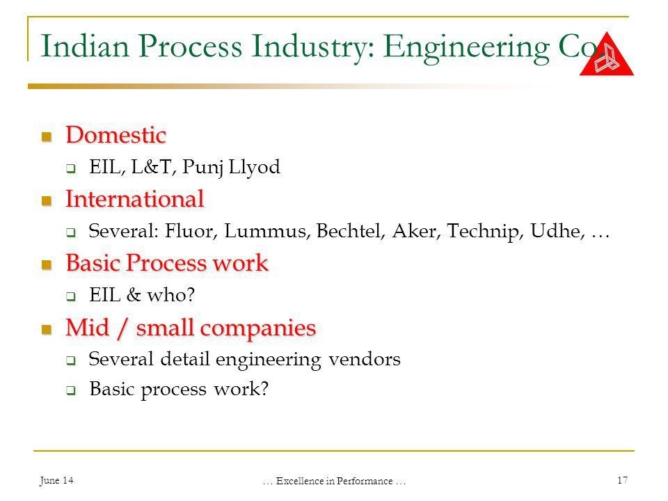 June 14 … Excellence in Performance … 17 Indian Process Industry: Engineering Co.