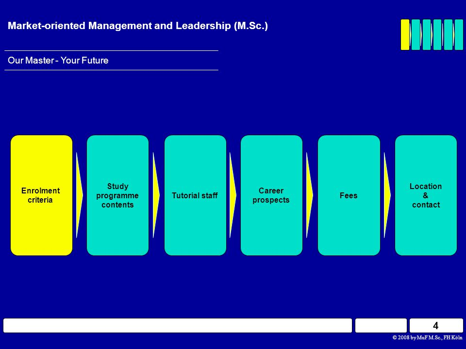 15 Our Master - Your Future Market-oriented Management and Leadership (M.Sc.) Career prospects Study programme contents Tutorial staff Enrolment criteria Location & contact Fees © 2008 by MuF M.Sc., FH Köln