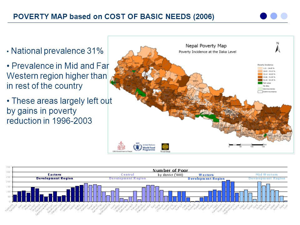 6 POVERTY MAP based on COST OF BASIC NEEDS (2006) National prevalence 31% Prevalence in Mid and Far Western region higher than in rest of the country These areas largely left out by gains in poverty reduction in