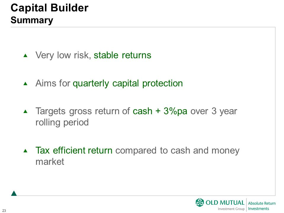 23 Capital Builder Summary Very low risk, stable returns Aims for quarterly capital protection Targets gross return of cash + 3%pa over 3 year rolling period Tax efficient return compared to cash and money market