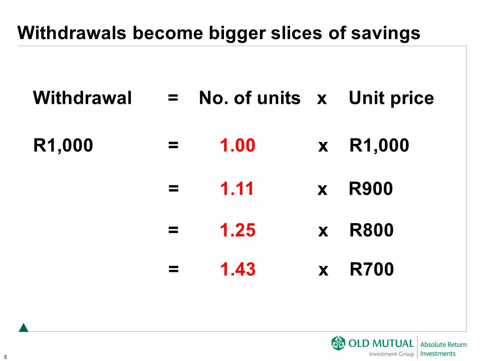 5 Withdrawals become bigger slices of savings WithdrawalNo.