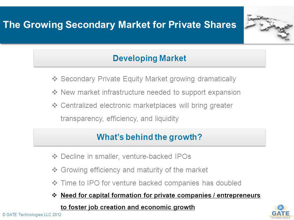 The Growing Secondary Market for Private Shares © GATE Technologies LLC 2012 Developing Market Secondary Private Equity Market growing dramatically New market infrastructure needed to support expansion Centralized electronic marketplaces will bring greater transparency, efficiency, and liquidity Whats behind the growth.