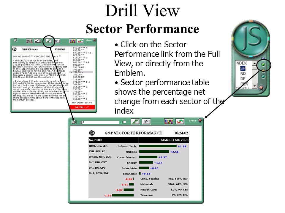 Drill View Sector Performance Click on the Sector Performance link from the Full View, or directly from the Emblem.