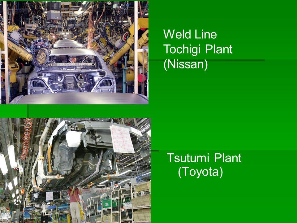 Tsutumi Plant (Toyota) Weld Line Tochigi Plant (Nissan)