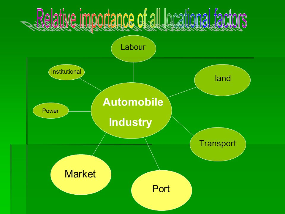 Automobile Industry Market Port Transport land Labour Institutional Power