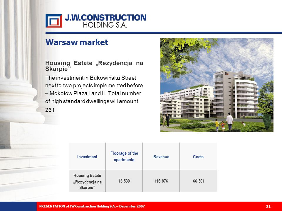 Warsaw market Housing Estate Rezydencja na Skarpie The investment in Bukowińska Street next to two projects implemented before – Mokotów Plaza I and II.