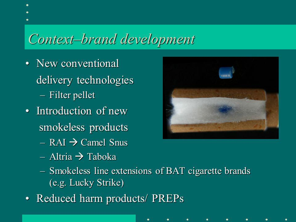 Context–brand development New conventionalNew conventional delivery technologies –Filter pellet Introduction of newIntroduction of new smokeless products smokeless products –RAI Camel Snus –Altria Taboka –Smokeless line extensions of BAT cigarette brands (e.g.