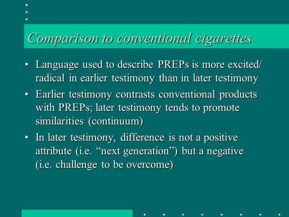 Comparison to conventional cigarettes Language used to describe PREPs is more excited/ radical in earlier testimony than in later testimonyLanguage us