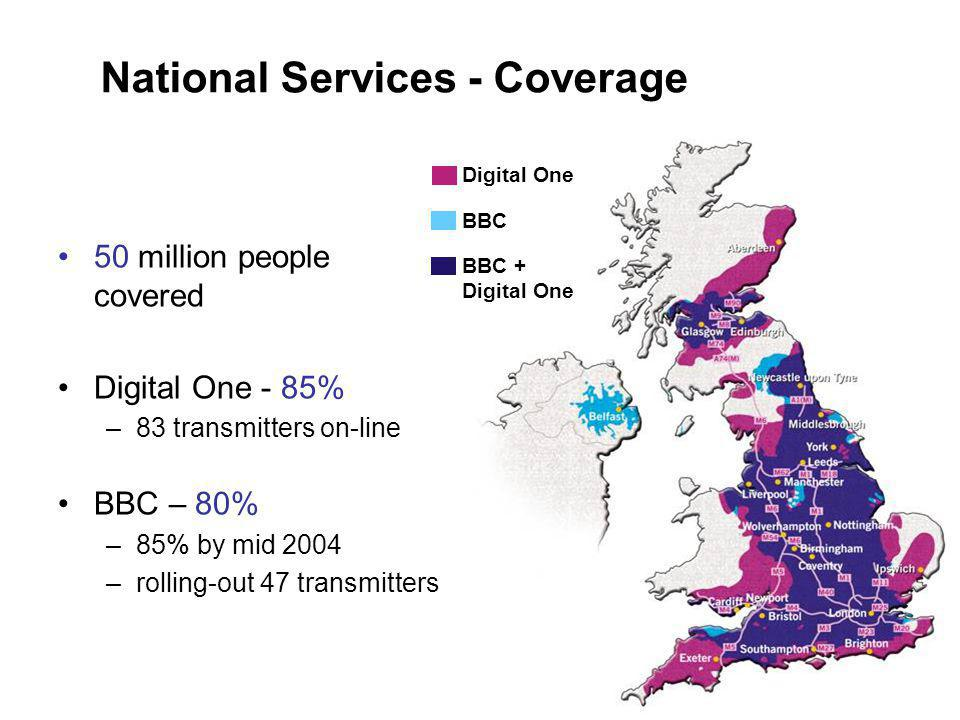 National Services - Coverage 50 million people covered Digital One - 85% –83 transmitters on-line BBC – 80% –85% by mid 2004 –rolling-out 47 transmitters Digital One BBC BBC + Digital One
