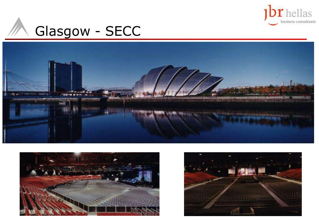 Glasgow - SECC