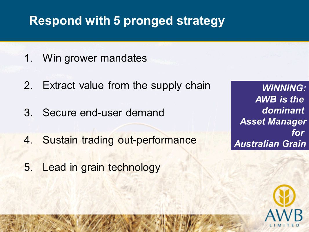 1.Win grower mandates 2.Extract value from the supply chain 3.Secure end-user demand 4.Sustain trading out-performance 5.Lead in grain technology Respond with 5 pronged strategy WINNING: AWB is the dominant Asset Manager for Australian Grain