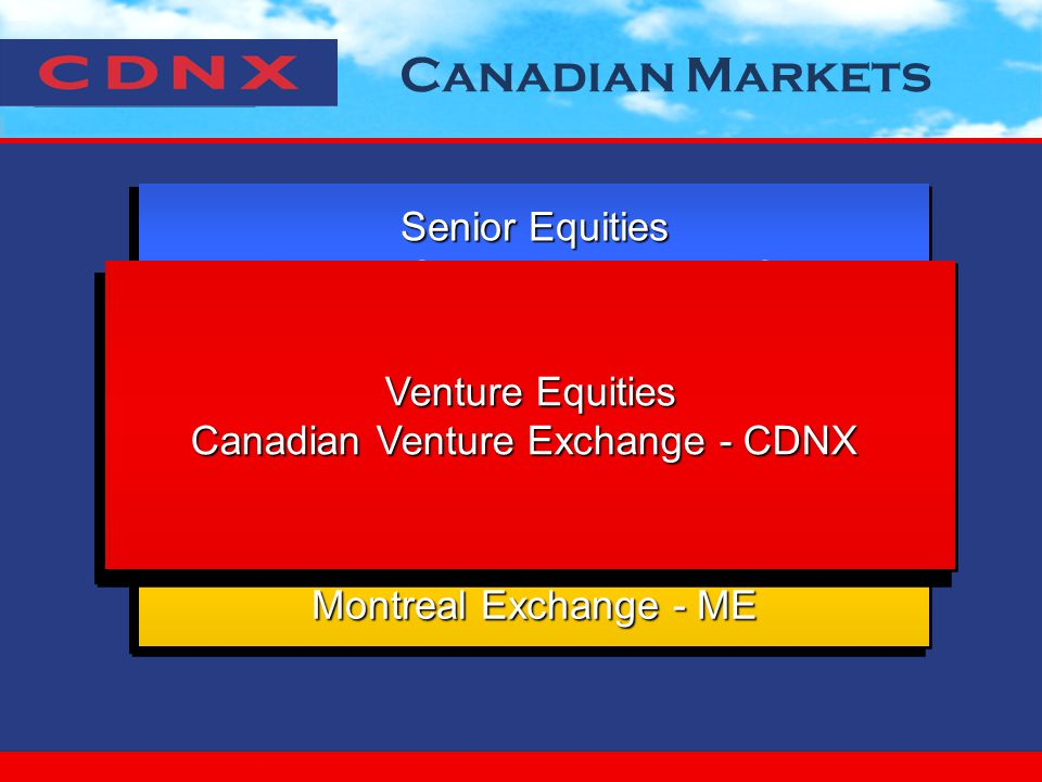 Canadian Markets Senior Equities Toronto Stock Exchange -TSE Senior Equities Toronto Stock Exchange -TSE Venture Equities Canadian Venture Exchange - CDNX Venture Equities Canadian Venture Exchange - CDNX Derivatives Montreal Exchange - ME Derivatives Venture Equities Canadian Venture Exchange - CDNX Venture Equities Canadian Venture Exchange - CDNX